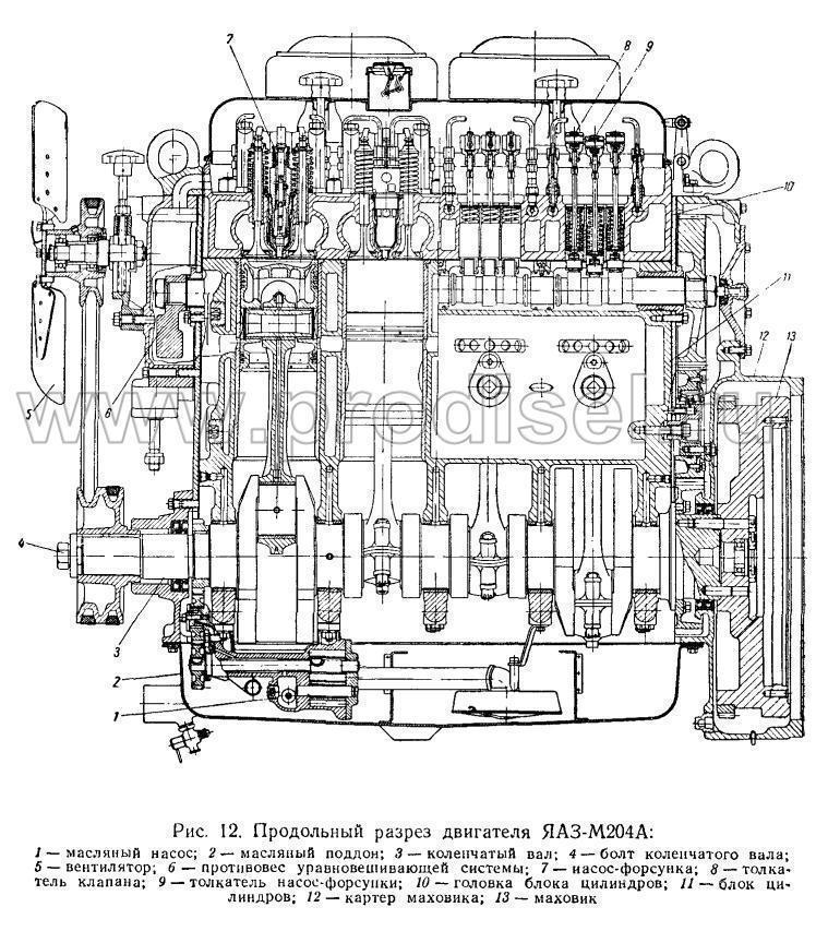 на двигатель яаз 204
