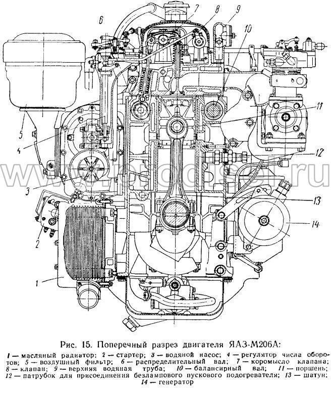 двигателей ЯАЗ-М204 и