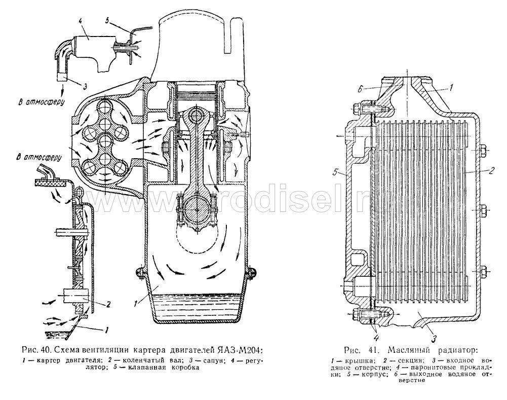 схема подачи масла в двигателе